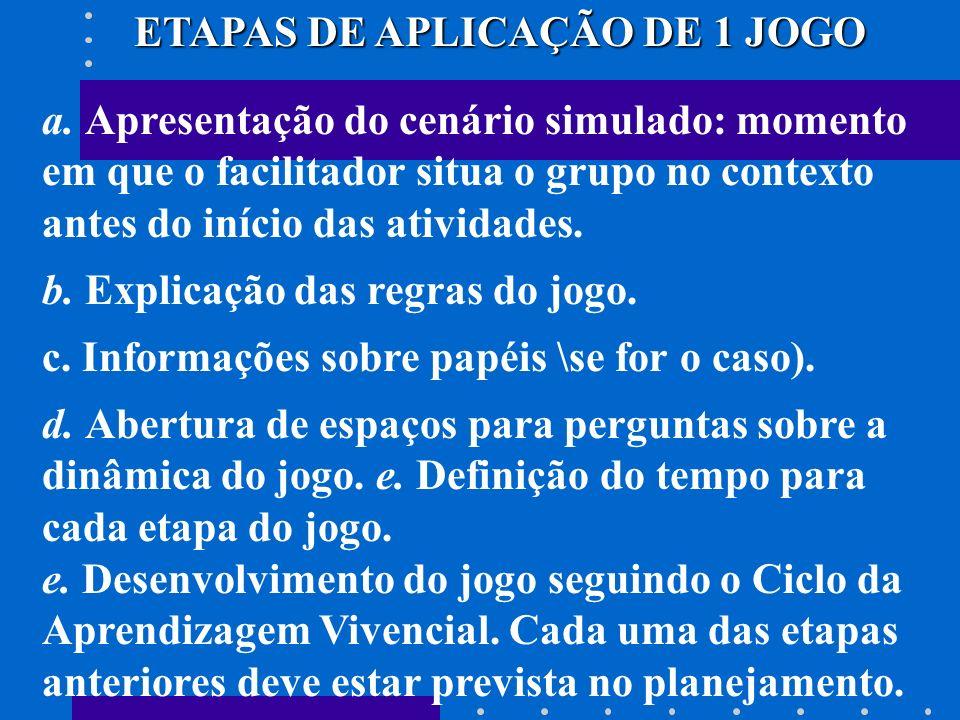 PAPEL DO FACILITADOR 1- ATUAR COMO UM EDUCADOR 2- IDENTIFICAR E ATUAR DENTRO DAS NECESSIDADES DO GRUPO 3- RECONHECER E PROPORCIONAR ATIVIDADES SEGUNDO AS FASES DO GRUPO 4- ENCORAJAR À AÇÃO 5- REFORÇAR O PROCESSO SEGUNDO OS PASSOS DO CICLO DA APRENDIZAGEM VIVENCIAL