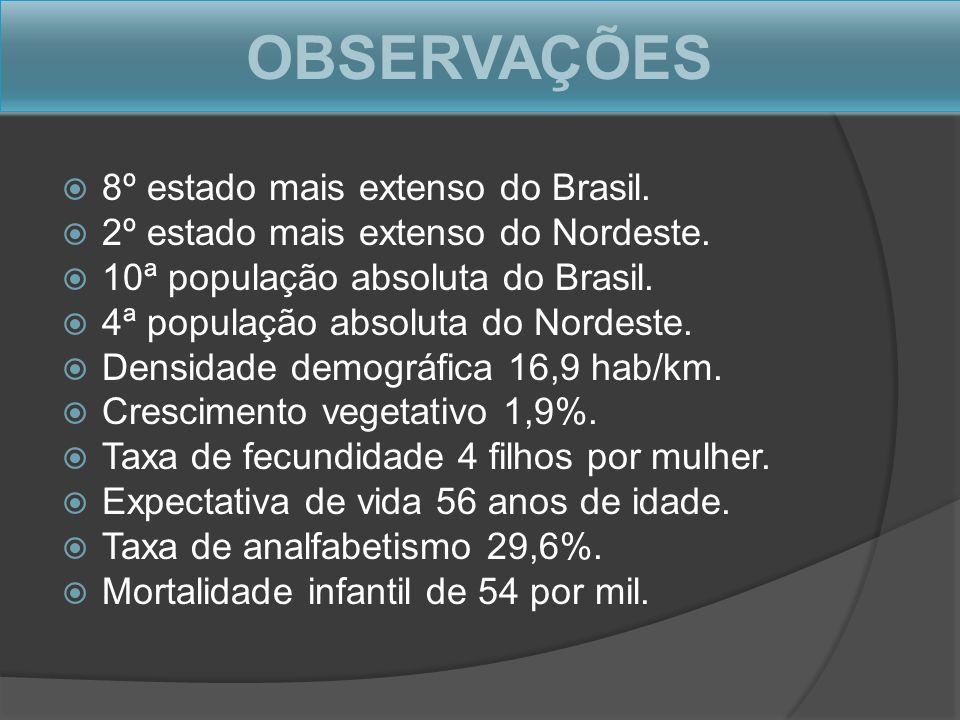 OBSERVAÇÕES 8º estado mais extenso do Brasil. 2º estado mais extenso do Nordeste. 10ª população absoluta do Brasil. 4ª população absoluta do Nordeste.