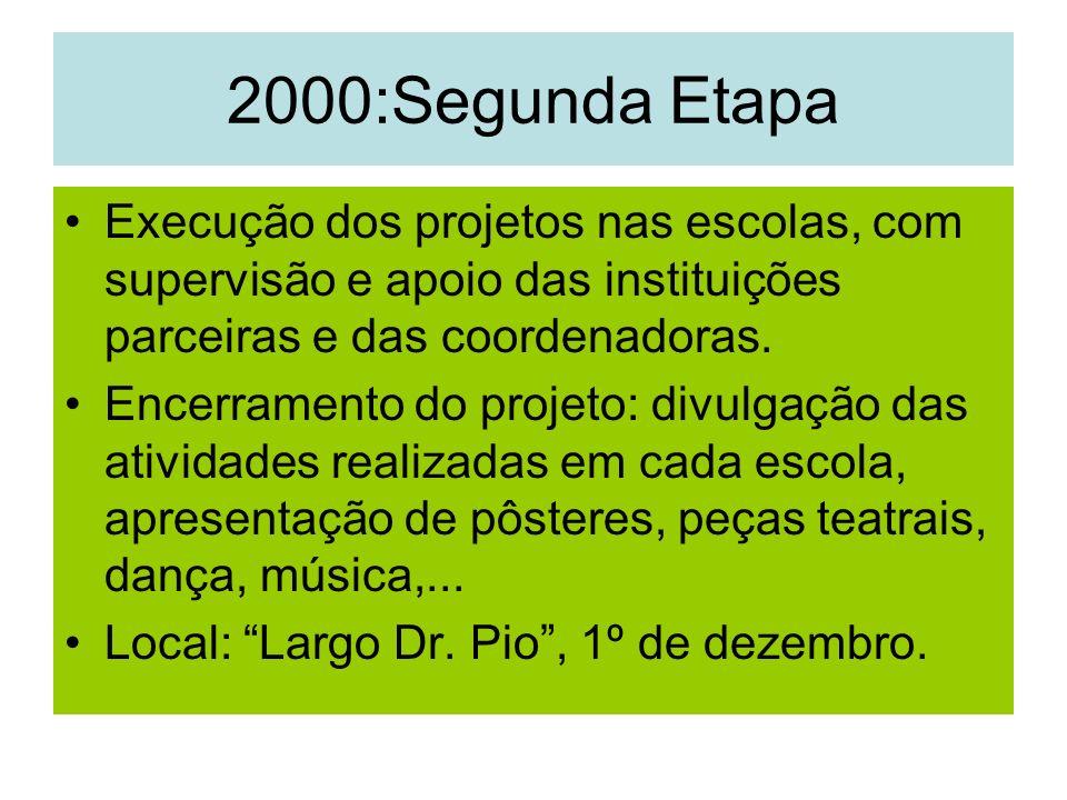 2000:Segunda Etapa Execução dos projetos nas escolas, com supervisão e apoio das instituições parceiras e das coordenadoras. Encerramento do projeto: