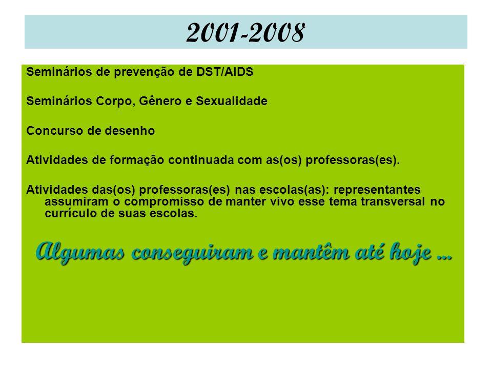 2001-2008 Seminários de prevenção de DST/AIDS Seminários Corpo, Gênero e Sexualidade Concurso de desenho Atividades de formação continuada com as(os) professoras(es).