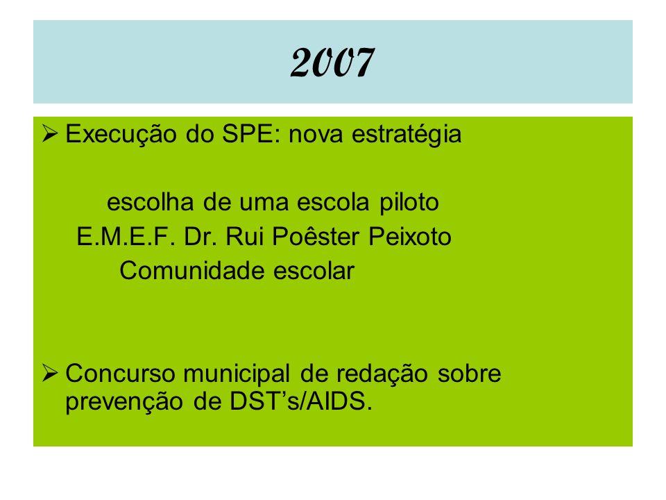 2007 Execução do SPE: nova estratégia escolha de uma escola piloto E.M.E.F. Dr. Rui Poêster Peixoto Comunidade escolar Concurso municipal de redação s