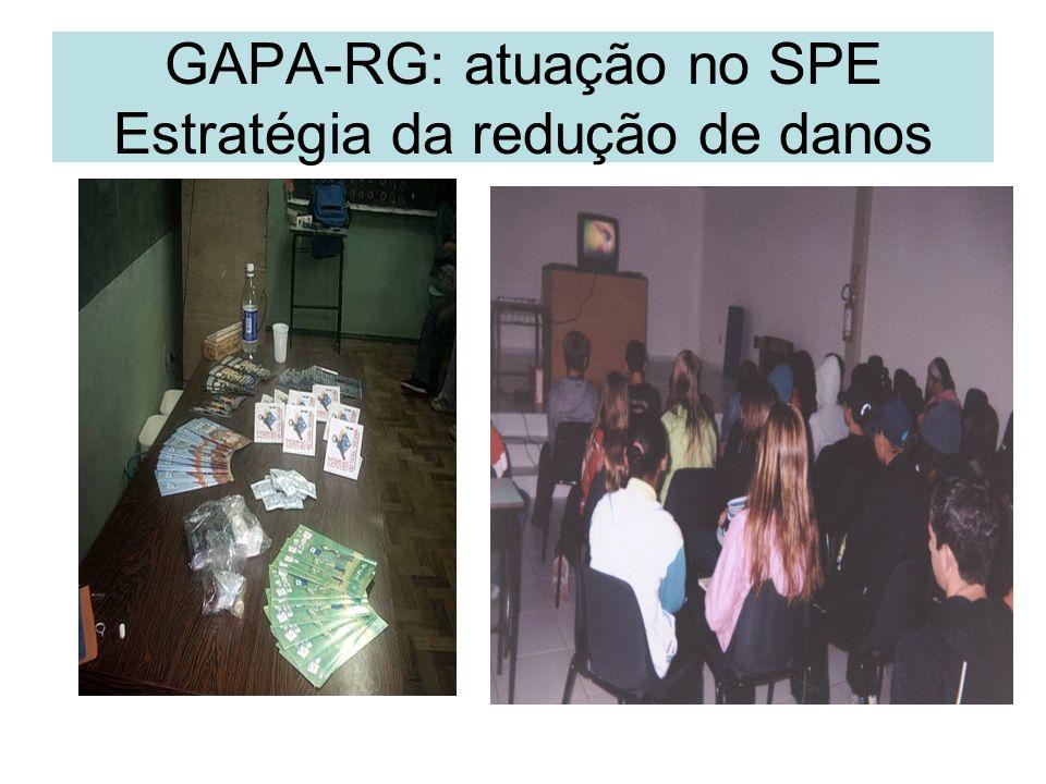GAPA-RG: atuação no SPE Estratégia da redução de danos