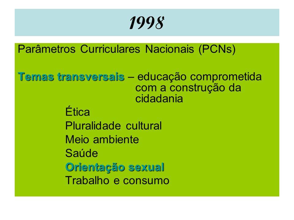 1998 Parâmetros Curriculares Nacionais (PCNs) Temas transversais Temas transversais – educação comprometida com a construção da cidadania Ética Pluralidade cultural Meio ambiente Saúde Orientação sexual Trabalho e consumo