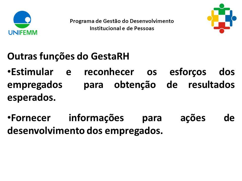 Outras funções do GestaRH Estimular e reconhecer os esforços dos empregados para obtenção de resultados esperados. Fornecer informações para ações de