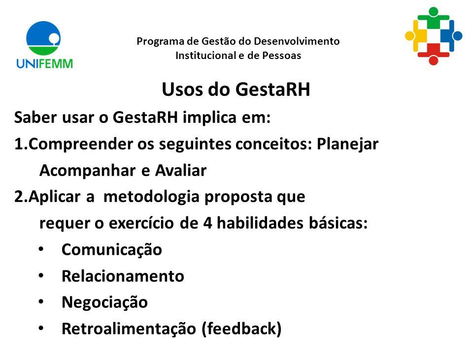 Usos do GestaRH Saber usar o GestaRH implica em: 1.Compreender os seguintes conceitos: Planejar Acompanhar e Avaliar 2.Aplicar a metodologia proposta