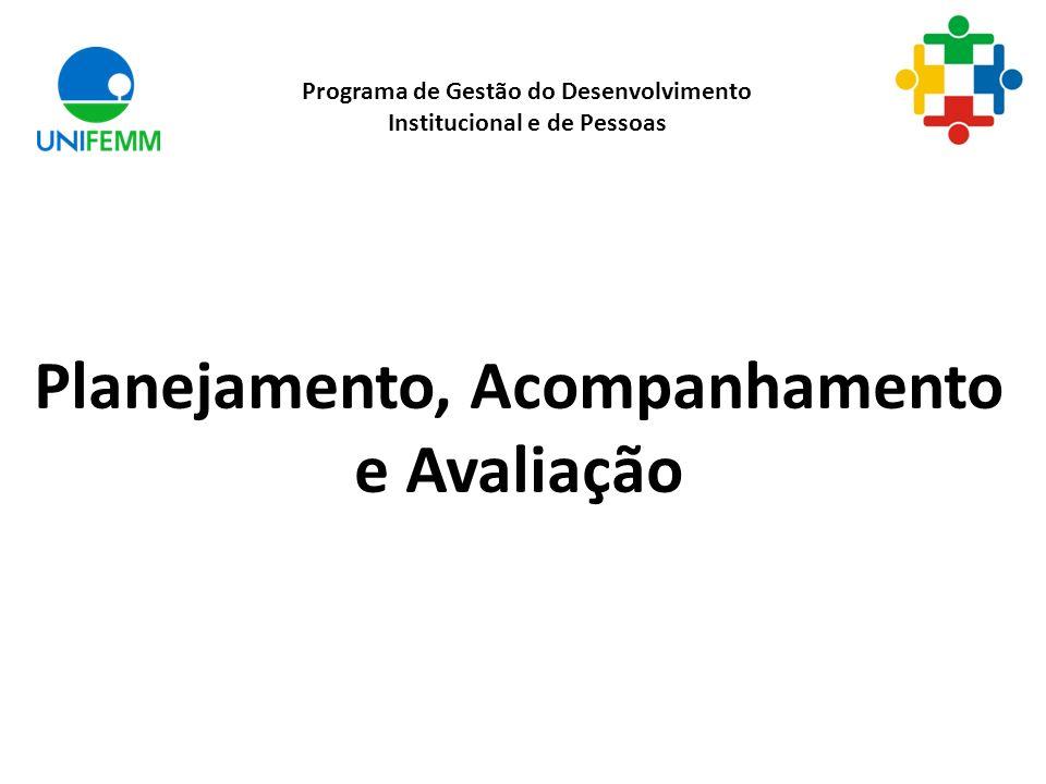 DESCREVENDO RESULTADOS ESPERADOS Representa o detalhamento do desempenho.