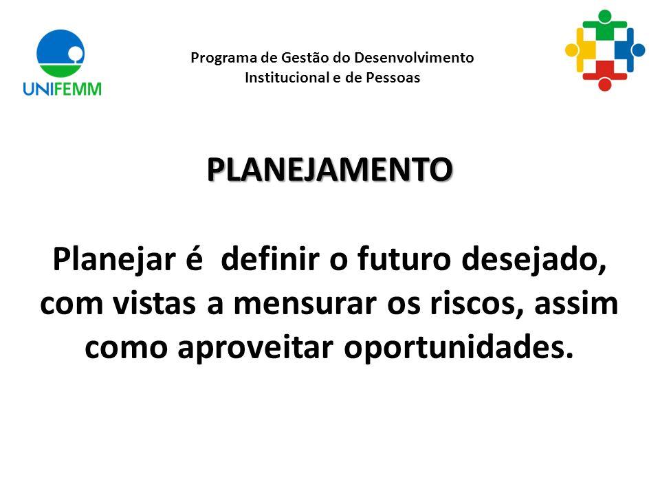PLANEJAMENTO Planejar é definir o futuro desejado, com vistas a mensurar os riscos, assim como aproveitar oportunidades. Programa de Gestão do Desenvo