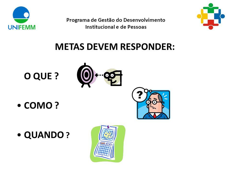 METAS DEVEM RESPONDER: O QUE ? COMO ? QUANDO ? Programa de Gestão do Desenvolvimento Institucional e de Pessoas