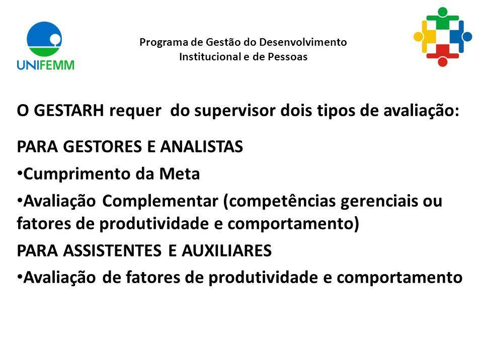 O GESTARH requer do supervisor dois tipos de avaliação: PARA GESTORES E ANALISTAS Cumprimento da Meta Avaliação Complementar (competências gerenciais