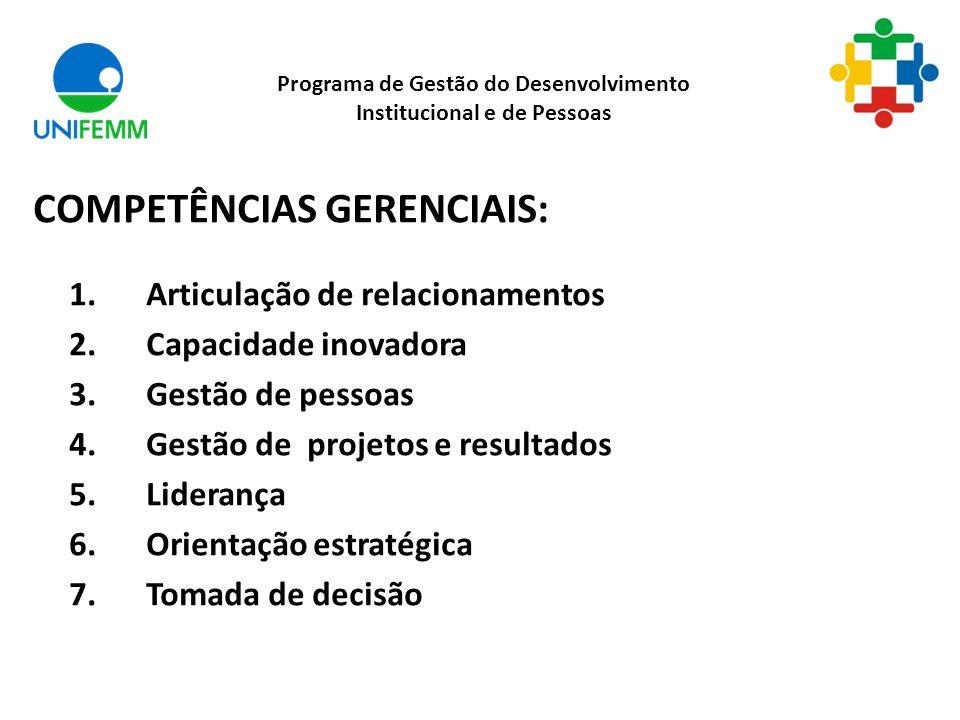 COMPETÊNCIAS GERENCIAIS: 1. Articulação de relacionamentos 2. Capacidade inovadora 3. Gestão de pessoas 4. Gestão de projetos e resultados 5. Lideranç
