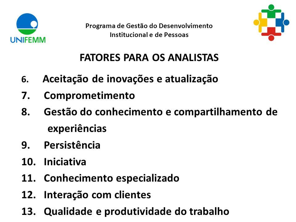 FATORES PARA OS ANALISTAS 6. Aceitação de inovações e atualização 7. Comprometimento 8. Gestão do conhecimento e compartilhamento de experiências 9. P