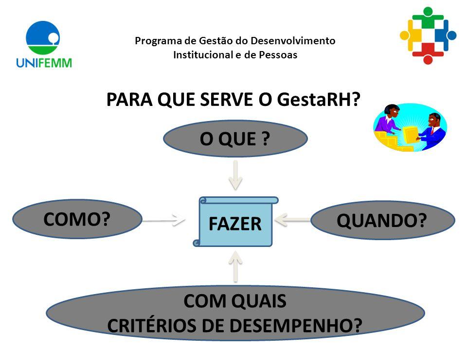 O GESTARH requer do supervisor dois tipos de avaliação: PARA GESTORES E ANALISTAS Cumprimento da Meta Avaliação Complementar (competências gerenciais ou fatores de produtividade e comportamento) PARA ASSISTENTES E AUXILIARES Avaliação de fatores de produtividade e comportamento Programa de Gestão do Desenvolvimento Institucional e de Pessoas