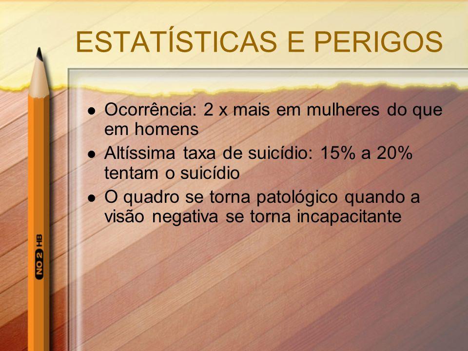 ESTATÍSTICAS E PERIGOS Ocorrência: 2 x mais em mulheres do que em homens Altíssima taxa de suicídio: 15% a 20% tentam o suicídio O quadro se torna pat