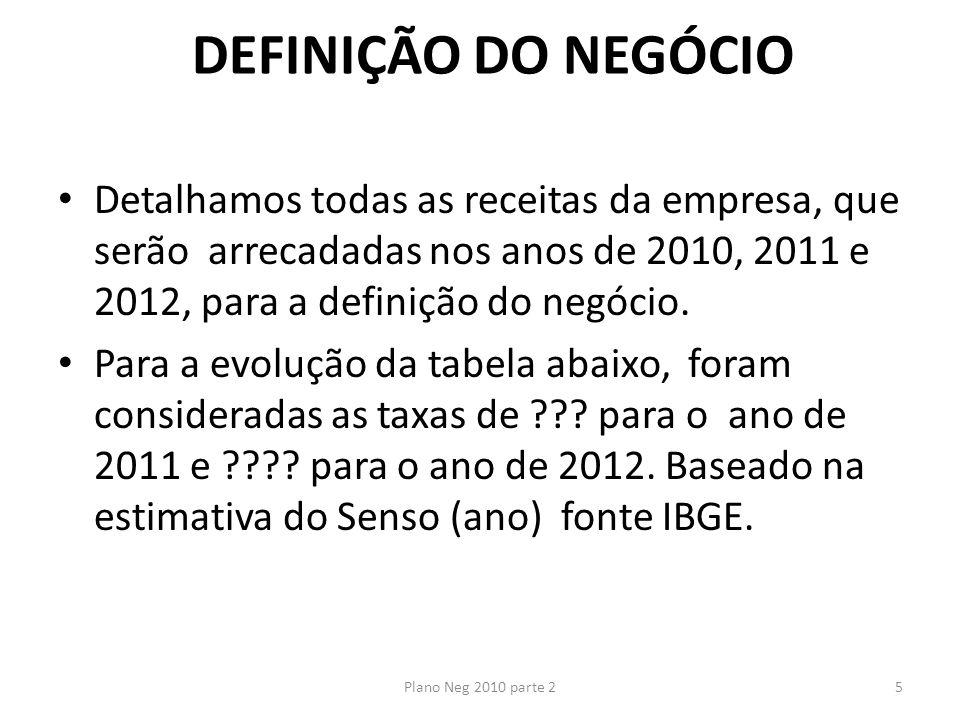 DEFINIÇÃO DO NEGÓCIO Detalhamos todas as receitas da empresa, que serão arrecadadas nos anos de 2010, 2011 e 2012, para a definição do negócio.