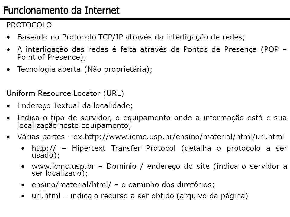 DOMÍNIOS Caracteriza o país e/ou a organização;.br,.edu,.com,.gov; Lista de Tipos de Domínios: http://registro.br/info/dpn.html; Responsável Brasil: NÚCLEO DE INFORMAÇÃO E COORDENAÇÃO DO PONTO BR - NIC.br (http://registro.br);http://registro.br CORREIO ELETRÔNICO (e-mail) Comunicação entre usuários; Não necessita que o equipamento do receptor esteja disponível no momento do envio; usuario@maquina.subdominio.dominio (usuario@terra.com.br): usuario: identificação; @: símbolo mnemônico para o termo da língua inglesa at; terra.com.br: local onde está a conta de e-mail; Alguns exemplos: Hotmail, BOL, Gmail Funcionamento da Internet