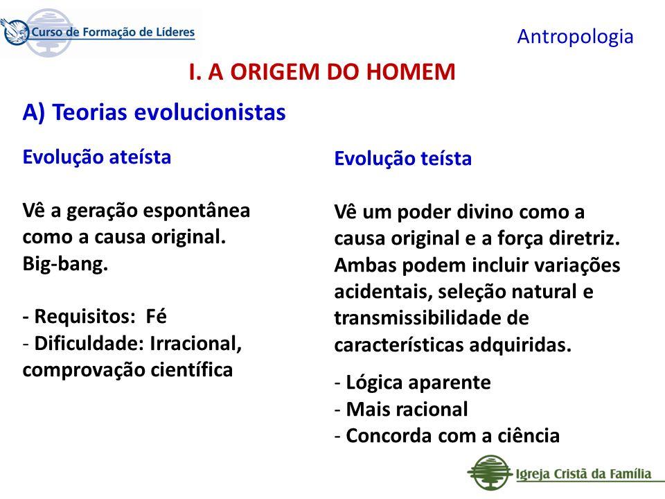 Antropologia Evolução teísta Vê um poder divino como a causa original e a força diretriz. Ambas podem incluir variações acidentais, seleção natural e