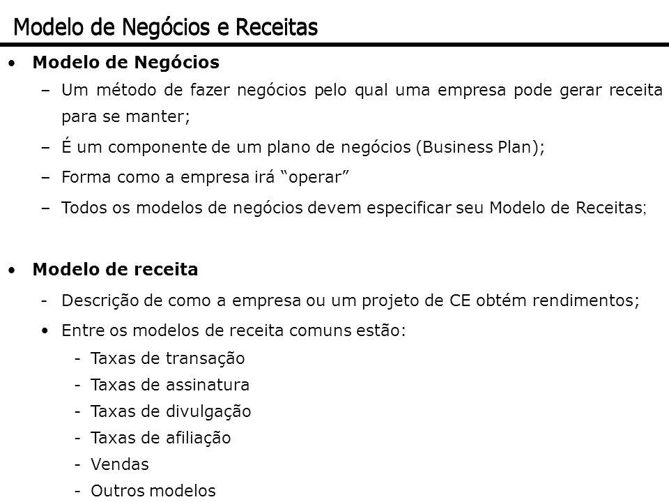 Modelo de Negócios –Um método de fazer negócios pelo qual uma empresa pode gerar receita para se manter; –É um componente de um plano de negócios (Bus