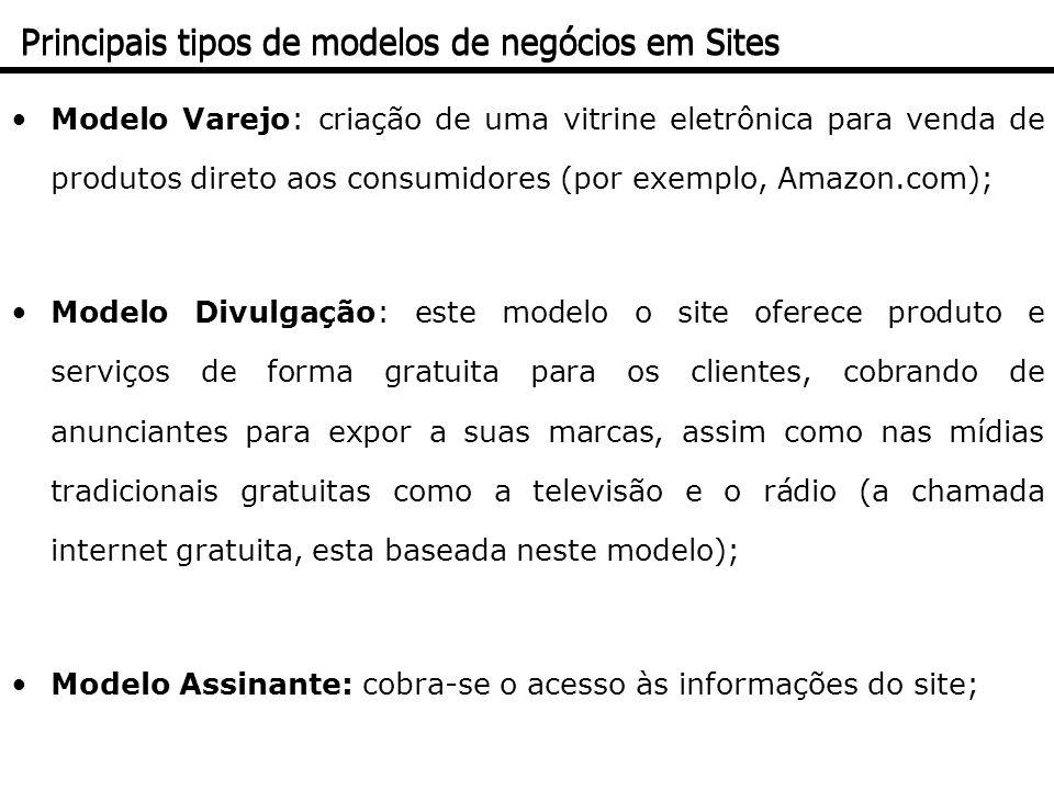 Modelo Varejo: criação de uma vitrine eletrônica para venda de produtos direto aos consumidores (por exemplo, Amazon.com); Modelo Divulgação: este mod