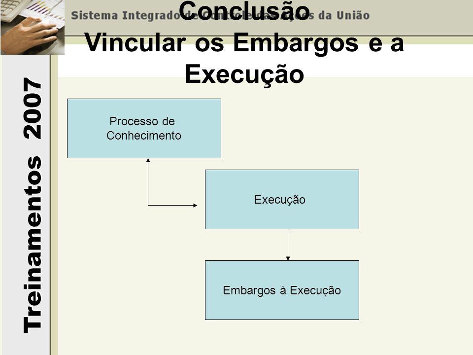 Treinamentos 2007 Conclusão Vincular os Embargos e a Execução Processo de Conhecimento Execução Embargos à Execução