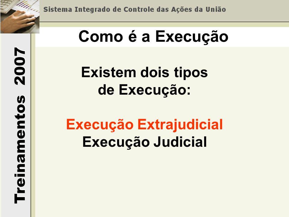 Treinamentos 2007 Existem dois tipos de Execução: Execução Extrajudicial Execução Judicial Como é a Execução