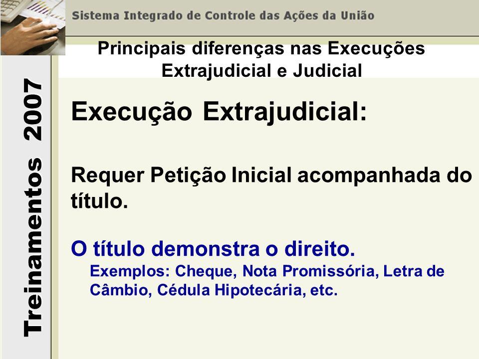 Treinamentos 2007 Execução Extrajudicial: Requer Petição Inicial acompanhada do título. O título demonstra o direito. Exemplos: Cheque, Nota Promissór