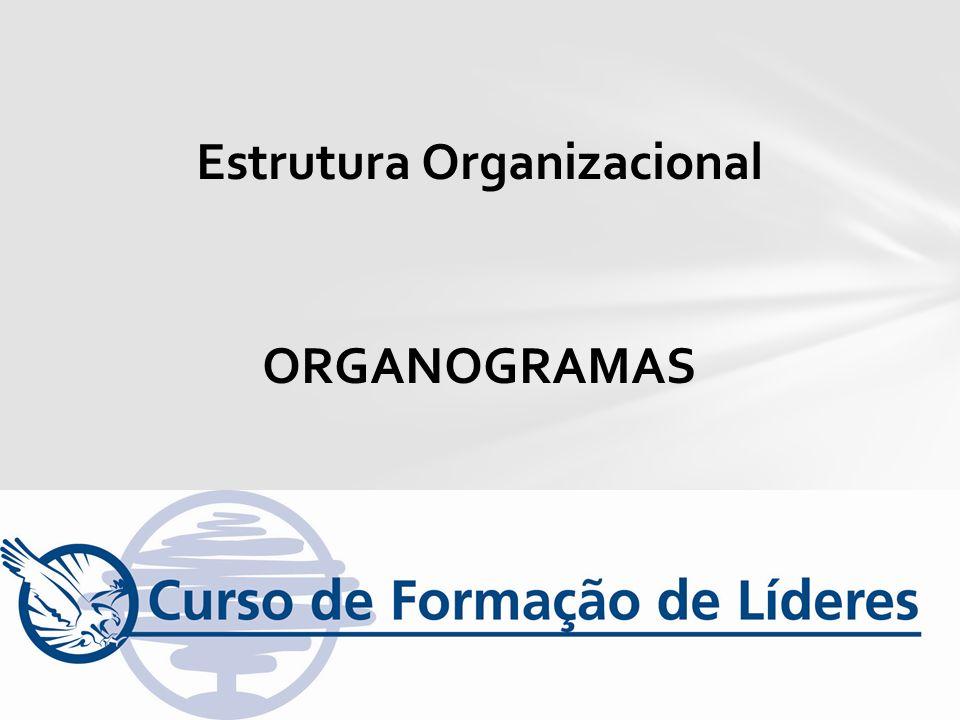 Estrutura Organizacional ORGANOGRAMAS