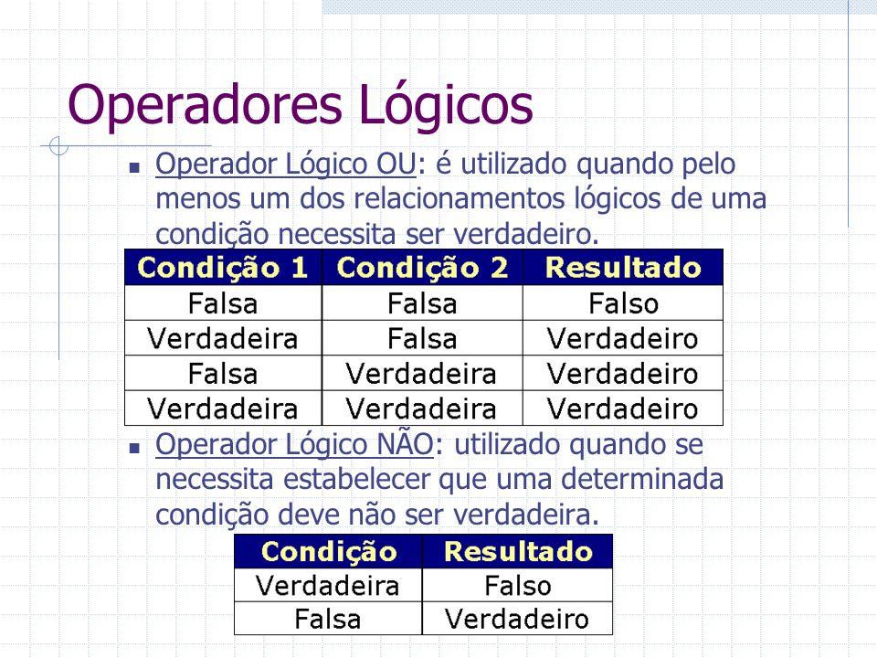 Operadores Lógicos Operador Lógico OU: é utilizado quando pelo menos um dos relacionamentos lógicos de uma condição necessita ser verdadeiro. Operador