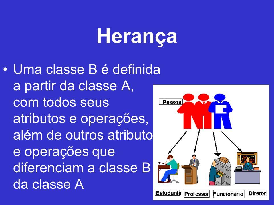 Herança Uma classe B é definida a partir da classe A, com todos seus atributos e operações, além de outros atributos e operações que diferenciam a cla