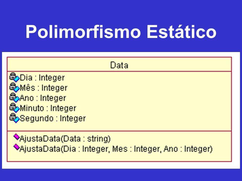 Polimorfismo Estático