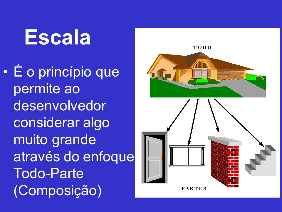 Escala É o princípio que permite ao desenvolvedor considerar algo muito grande através do enfoque Todo-Parte (Composição)