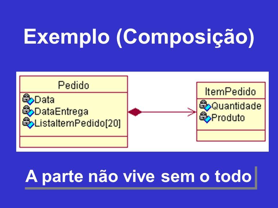 Exemplo (Composição) A parte não vive sem o todo