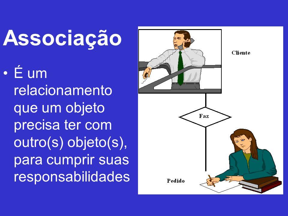 Associação É um relacionamento que um objeto precisa ter com outro(s) objeto(s), para cumprir suas responsabilidades
