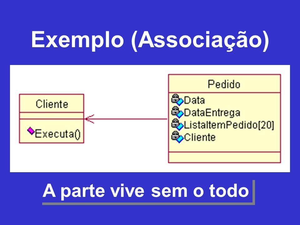 Exemplo (Associação) A parte vive sem o todo