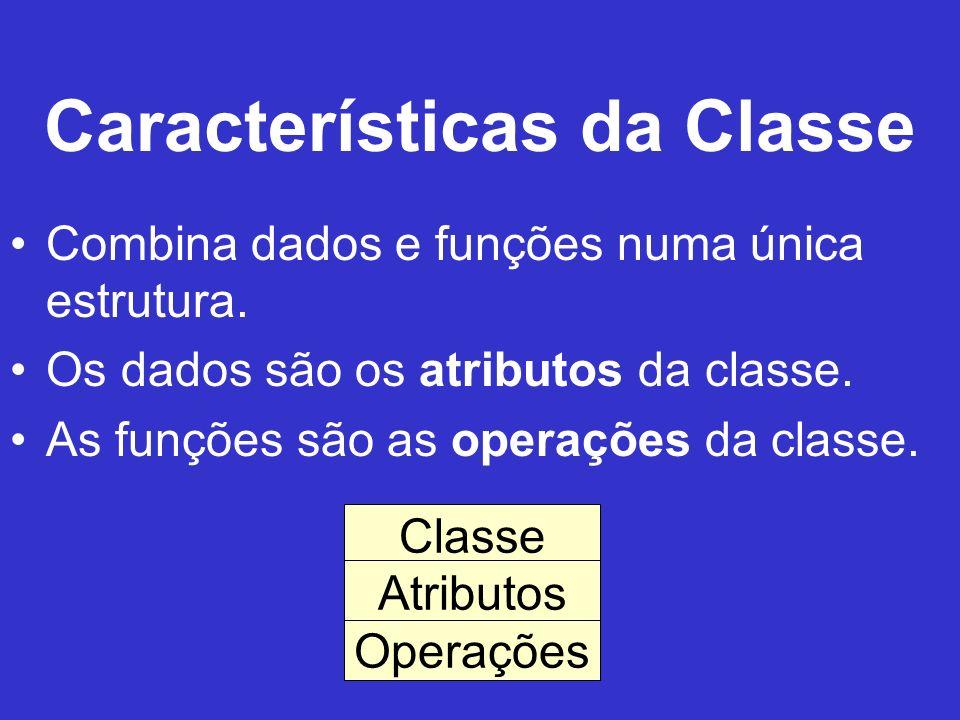 Características da Classe Combina dados e funções numa única estrutura. Os dados são os atributos da classe. As funções são as operações da classe. Cl