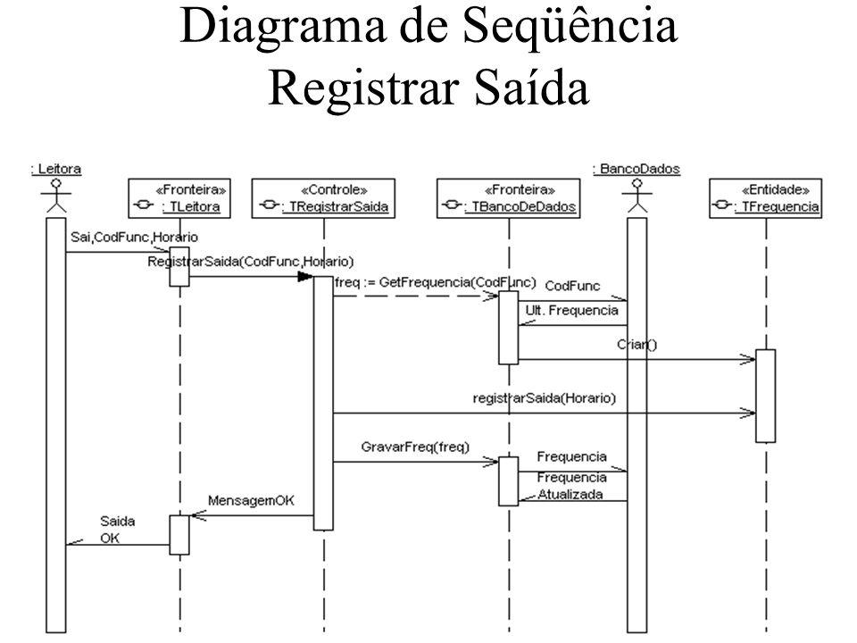 Diagrama de Seqüência Registrar Saída