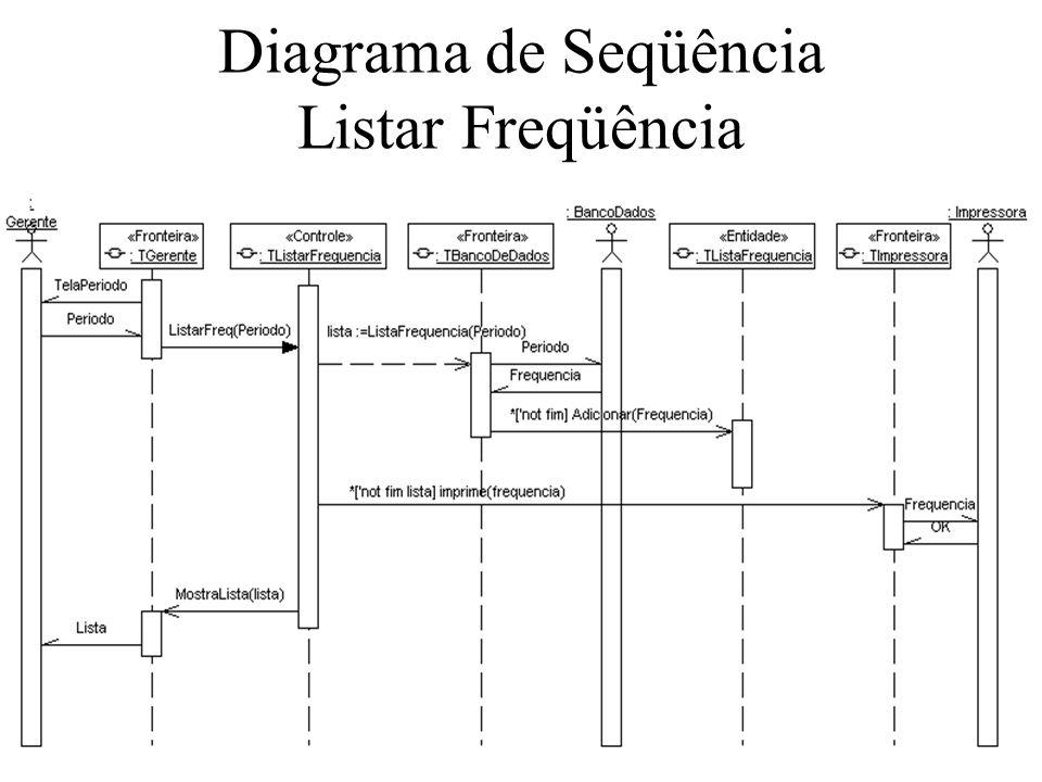 Diagrama de Seqüência Listar Freqüência