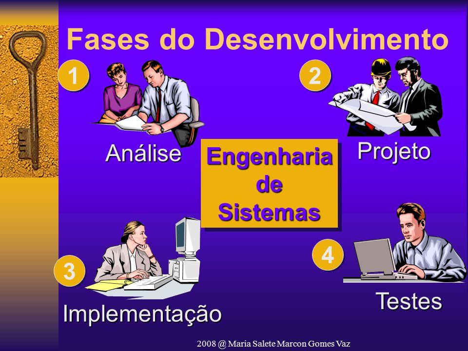 2008 @ Maria Salete Marcon Gomes Vaz Fases do Desenvolvimento EngenhariadeSistemasEngenhariadeSistemas Análise 1 1 Projeto 2 2 Implementação 3 3 Teste