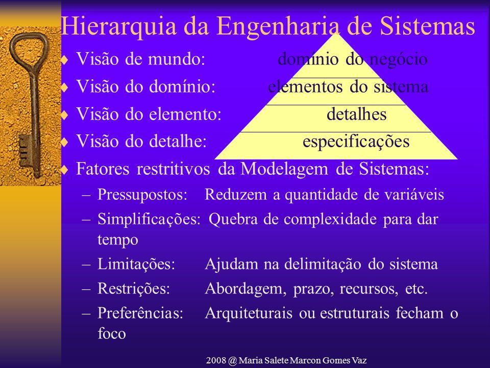 2008 @ Maria Salete Marcon Gomes Vaz Hierarquia da Engenharia de Sistemas Visão de mundo: domínio do negócio Visão do domínio: elementos do sistema Vi