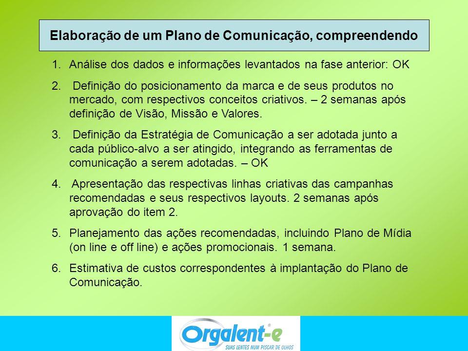 Elaboração de um Plano de Comunicação, compreendendo 1.Análise dos dados e informações levantados na fase anterior: OK 2.