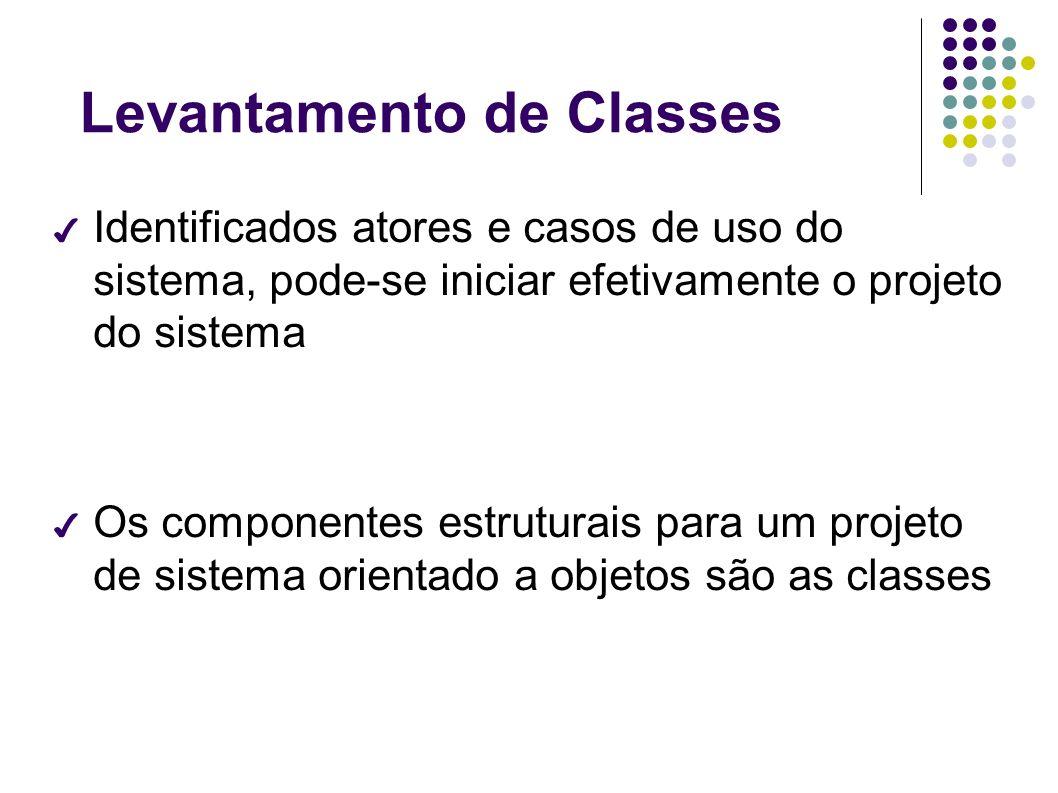 Levantamento de Classes As classes são definidas através do diagrama de casos de uso, onde para cada caso de uso são extraídas as classes.