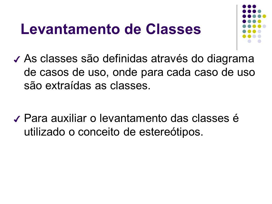 Levantamento de Classes As classes são definidas através do diagrama de casos de uso, onde para cada caso de uso são extraídas as classes. Para auxili