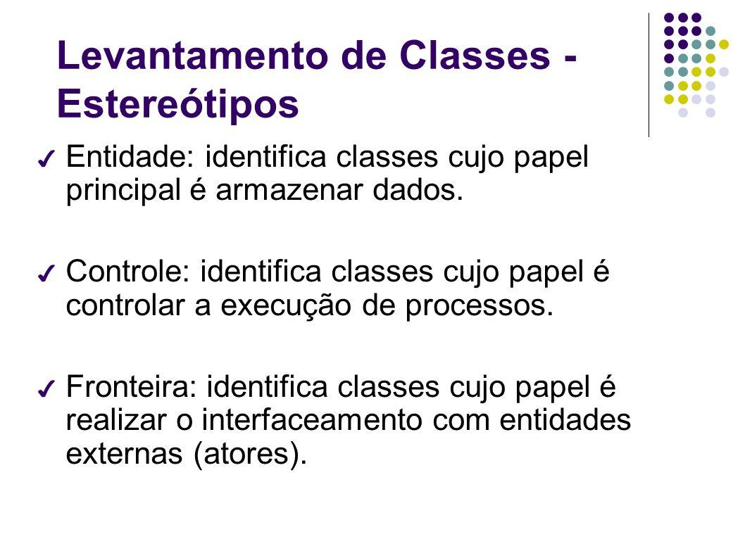 Levantamento de Classes - Estereótipos Entidade: identifica classes cujo papel principal é armazenar dados. Controle: identifica classes cujo papel é