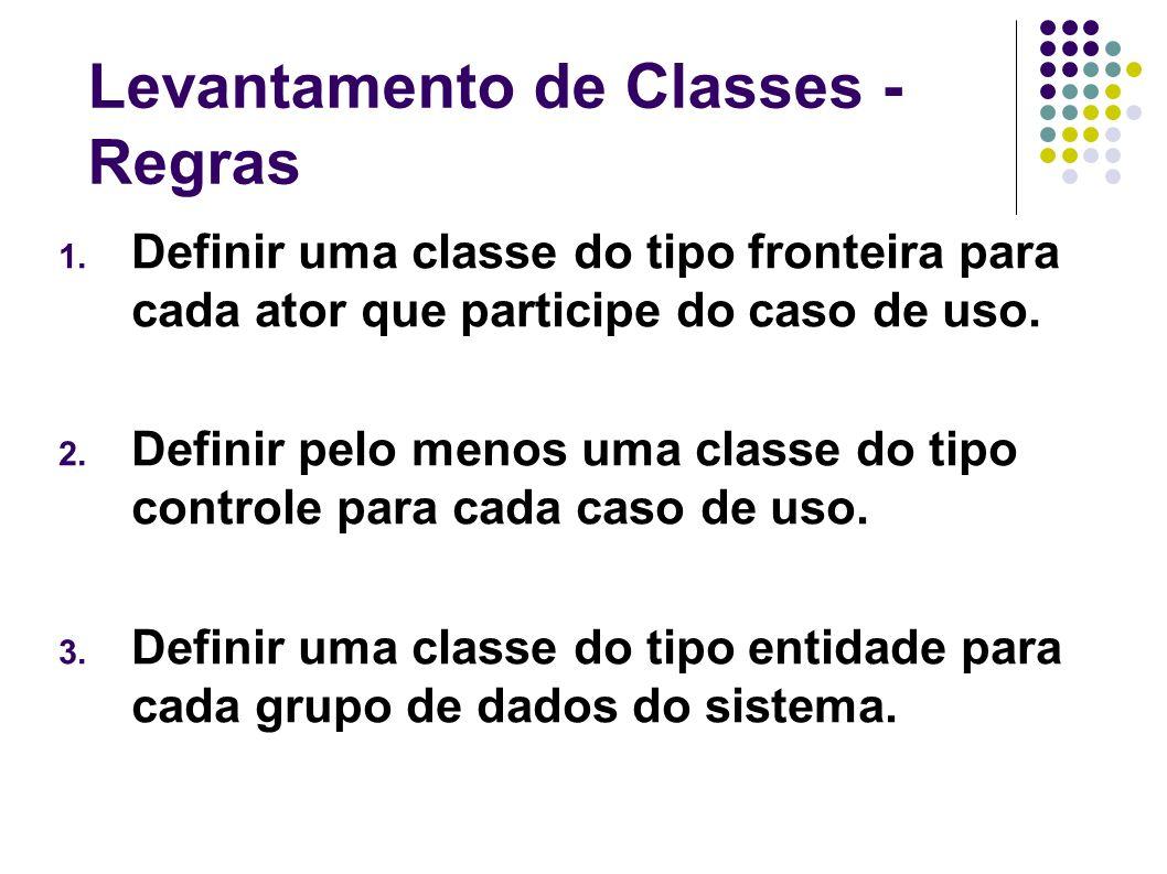 Levantamento de Classes - Regras 1. Definir uma classe do tipo fronteira para cada ator que participe do caso de uso. 2. Definir pelo menos uma classe