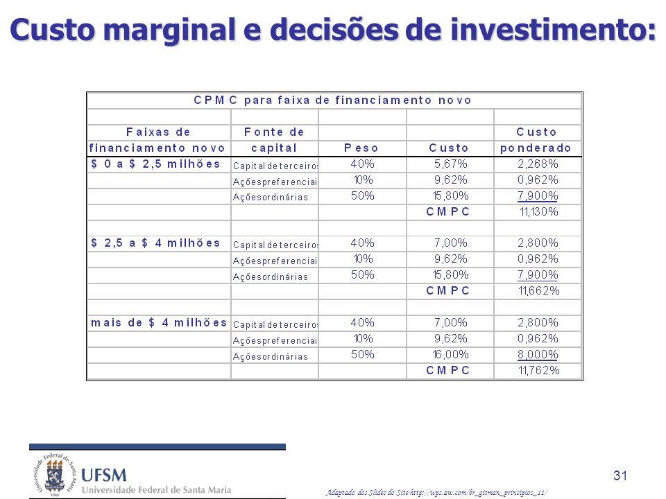 Adaptado dos Slides do Site http://wps.aw.com/br_gitman_principios_11/ 31 Custo marginal e decisões de investimento: