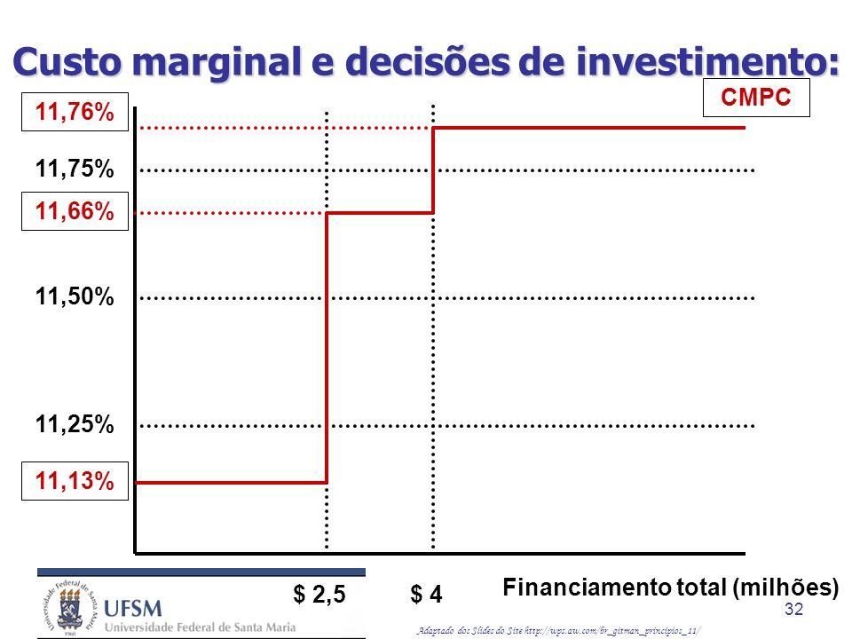 Adaptado dos Slides do Site http://wps.aw.com/br_gitman_principios_11/ 32 $ 2,5$ 4 Financiamento total (milhões) 11,75% 11,25% 11,50% CMPC 11,76% 11,6