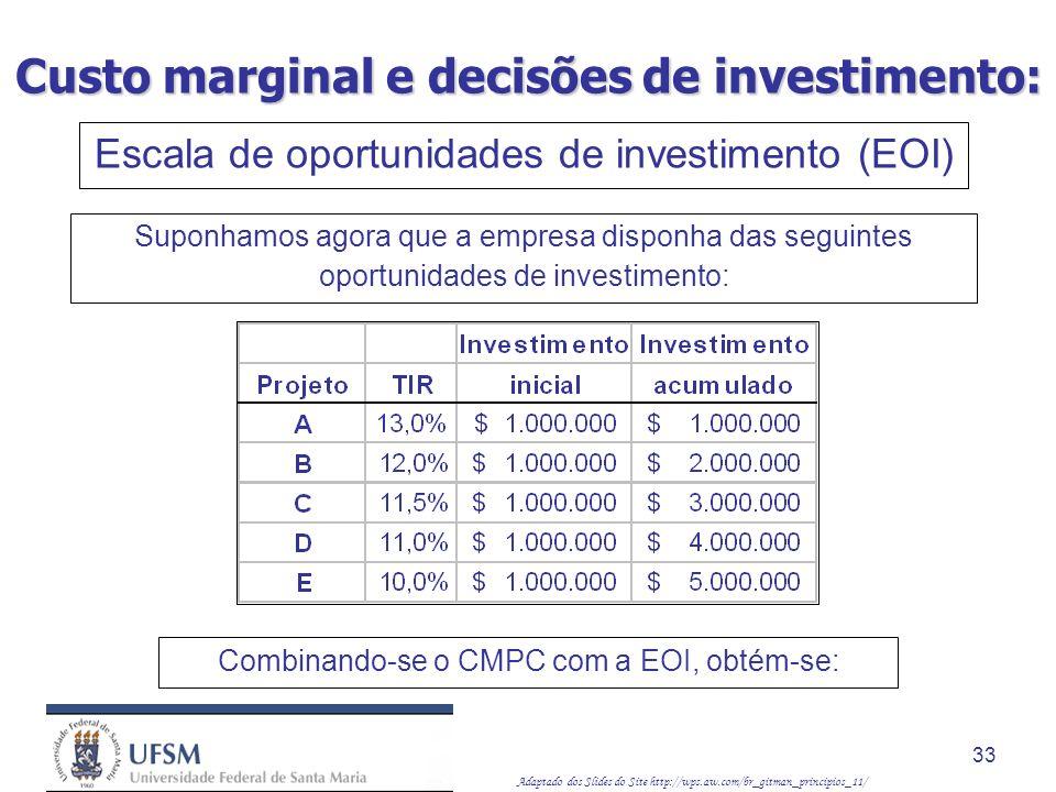 Adaptado dos Slides do Site http://wps.aw.com/br_gitman_principios_11/ 33 Escala de oportunidades de investimento (EOI) Suponhamos agora que a empresa