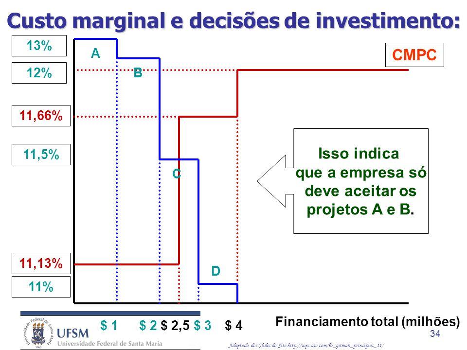 Adaptado dos Slides do Site http://wps.aw.com/br_gitman_principios_11/ 34 $ 2,5$ 4 Financiamento total (milhões) CMPC 11,66% 11,13% $ 1 13% A B $ 2$ 3
