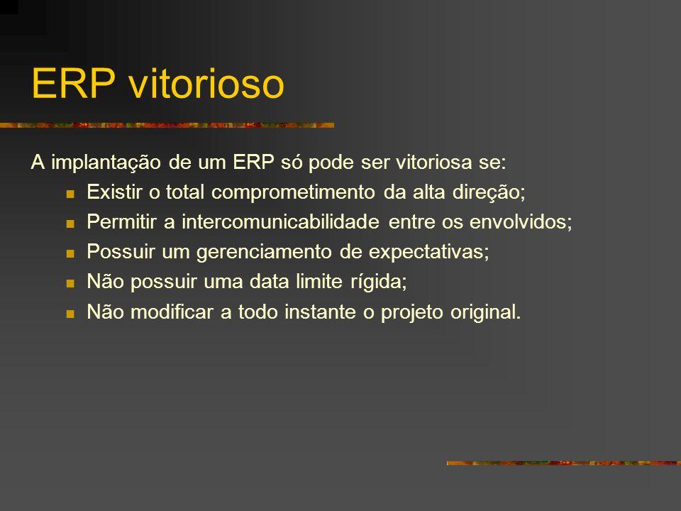 ERP vitorioso A implantação de um ERP só pode ser vitoriosa se: Existir o total comprometimento da alta direção; Permitir a intercomunicabilidade entr
