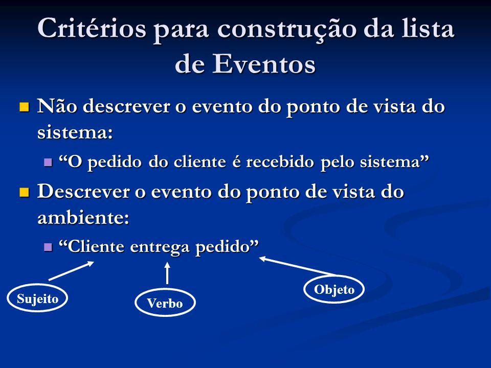 Critérios para construção da lista de Eventos Não descrever o evento do ponto de vista do sistema: Não descrever o evento do ponto de vista do sistema