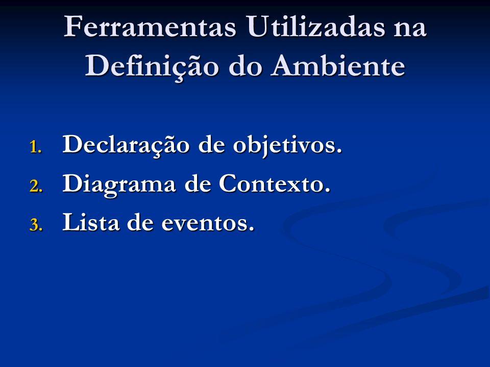 Ferramentas Utilizadas na Definição do Ambiente 1. Declaração de objetivos. 2. Diagrama de Contexto. 3. Lista de eventos.